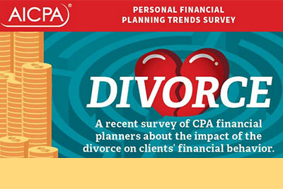 New Survey of CPA Financial Planners Explores Financial Impact of Divorce on Retirement